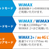 次期終了?ノーリミットモードは速度制限のない料金いらずのWiMAX端末で使える便利なモード!