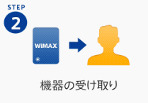 nifty利用まで