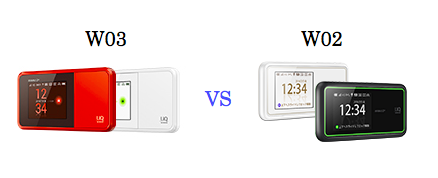 W03とW02の比較