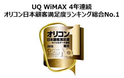 WiMAX満足度