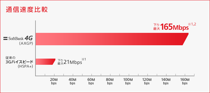 fig_4g_graph
